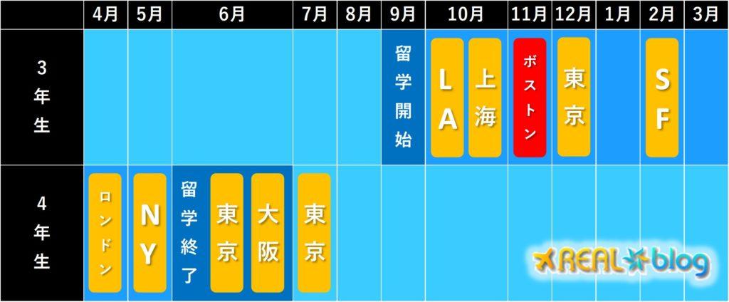 CF schedule