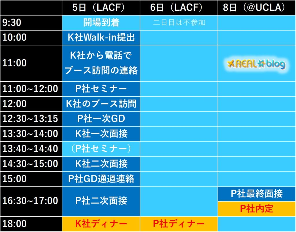 LACF Schedule
